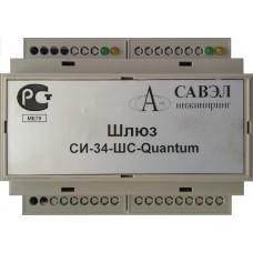 Шлюз (модуль для конвертирования данных CAN-Ethernet)